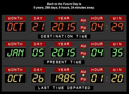 BackToTheFutureClockCountDownTimer